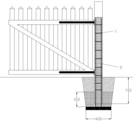 ogrodzenie z paneli metalowych